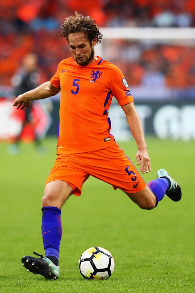 <p>Daley Blind (Netherlands) </p>