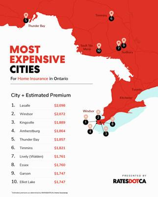 RATESDOTCA Reveals the Most Expensive Ontario Cities for Home Insurance (CNW Group/RATESDOTCA)