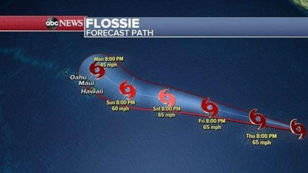 PHOTO: Flossie is expected to weaken closer to Hawaii. (ABC News)