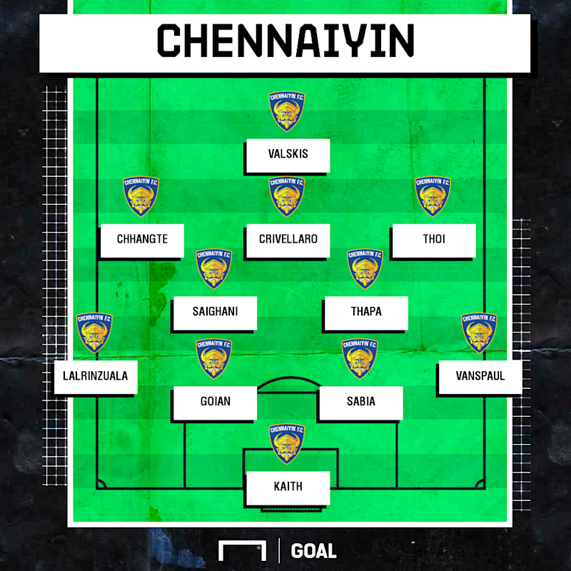 Chennaiyin FC possible XI