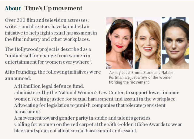 About | Time's Up movement