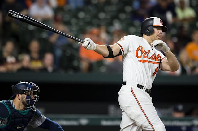 Chris Davis leads the Orioles' impressive legion of home run hitters. (Photo by Patrick McDermott/Getty Images)