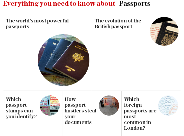 Everything you need to know about | Passports