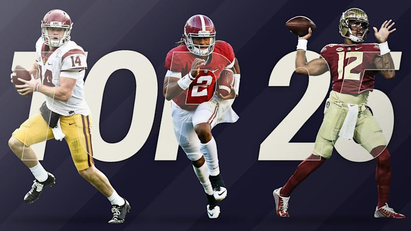 Preseason college football rankings: Alabama leads Top 25 against open playoff field