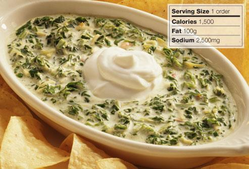 """<div class=""""caption-credit""""> Photo by: getty</div><div class=""""caption-title""""></div><b>WORST:</b> <b>Spinach Artichoke Dip</b> <br>  Don't let the word """"spinach"""" fool you. Traditional spinach artichoke dip is not a healthy starter. A typical order contains about 1,600 calories, 100 g of fat, and 2,500 mg of sodium. The trouble is the cream base, which is loaded with saturated fat. If you make this dip at home, try using a base of nonfat Greek yogurt instead."""