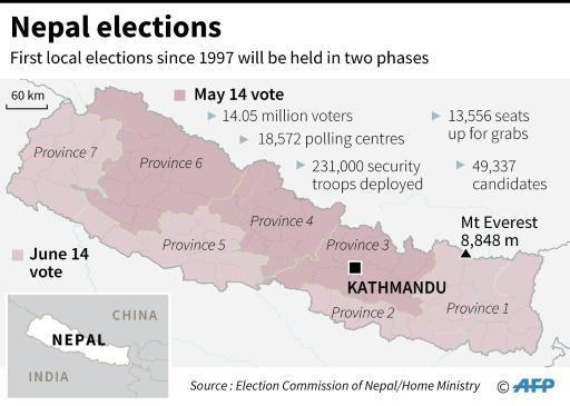 Nepal votes in first local elections for 20 years