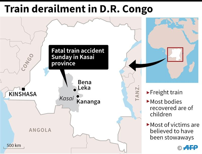 DRCongo train crash