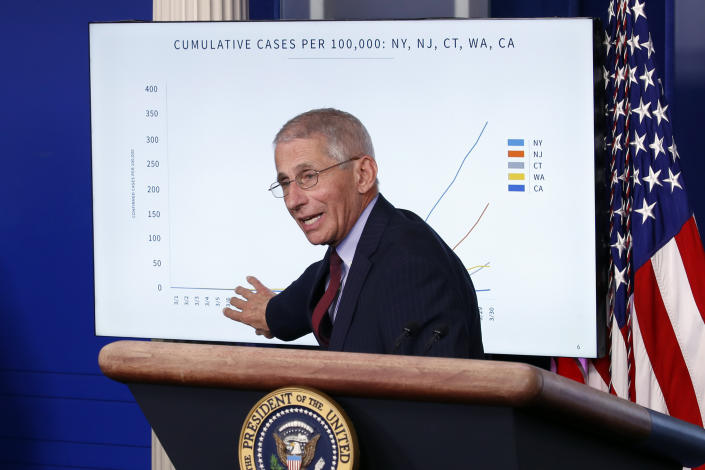 Dr. Anthony Fauci at the coronavirus briefing on March 31. (Alex Brandon/AP)