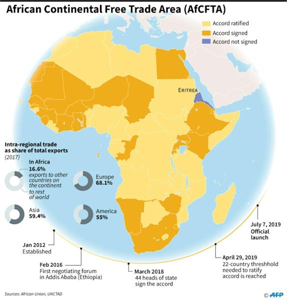 Map locating the countries in the African Continental Free Trade Area. (AFP Photo/)