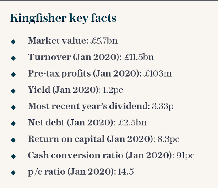 Kingfisher key facts