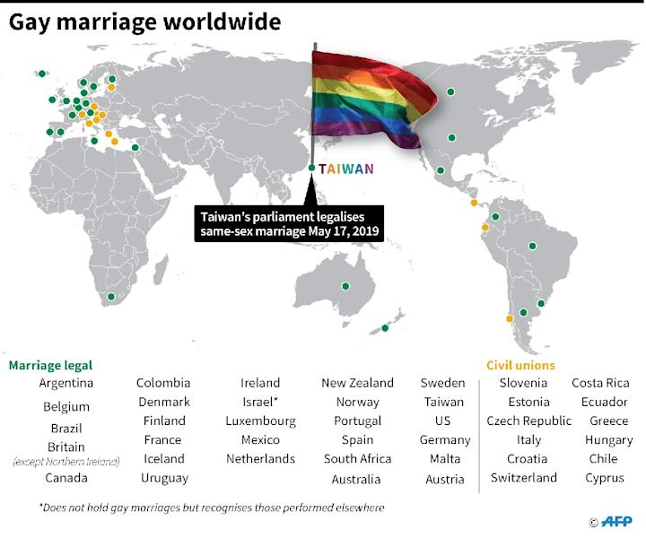 Graphic showing places where gay marriage and civil unions are legal. (AFP Photo/Laurence CHU)