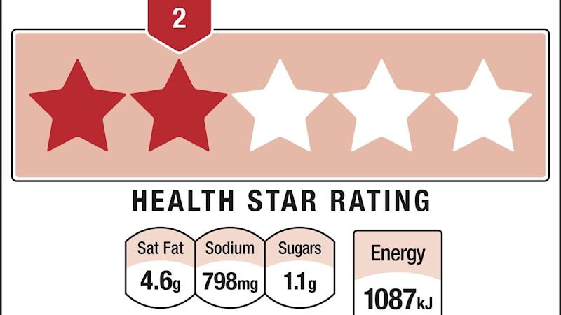 FOOD RATING SYSTEM