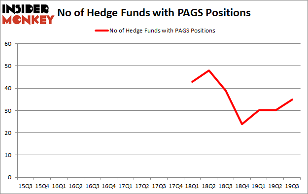 Is PAGS A Good Stock To Buy?