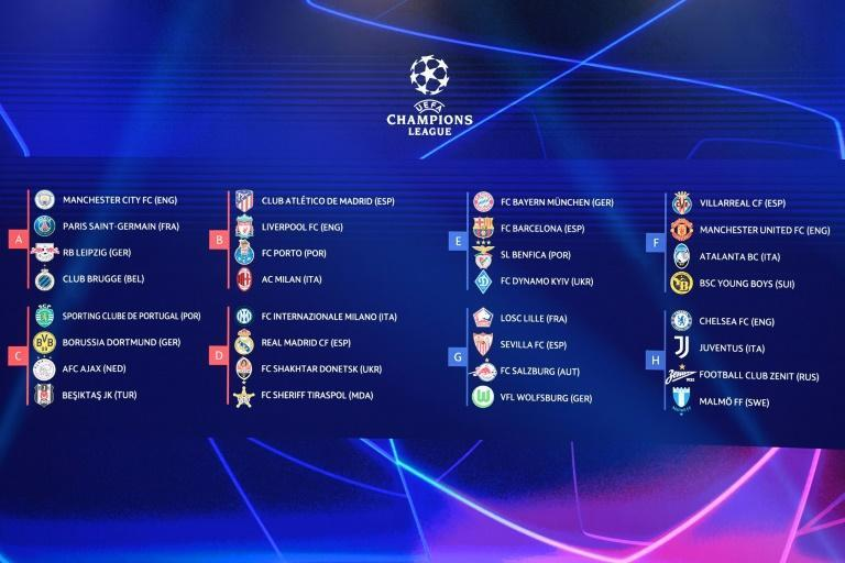The complete Champions League group stage draw (AFP/OZAN KOSE)