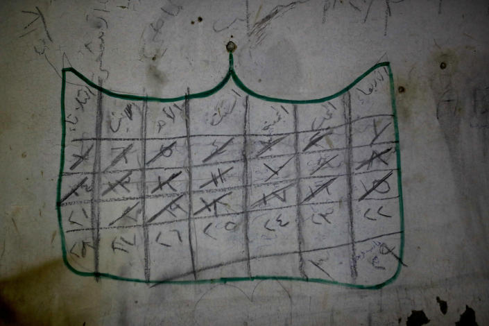 FILE - In this July 15, 2018 file photo, a calendar is drawn by a prisoner on a wall of an underground cell in the abandoned Tawbeh Prison, where over the years the Army of Islam detained hundreds of people, in Douma, near Damascus, Syria. The U.N. Commission of Inquiry on Syria said in a report released Monday, March, 1, 2021, that tens of thousands of civilians were arbitrarily detained in enforced disappearances during the country's 10-year conflict. The commission's report said the Syrian government and other parties in the conflict committed crimes in the context of detention. (AP Photo/Hassan Ammar, File)