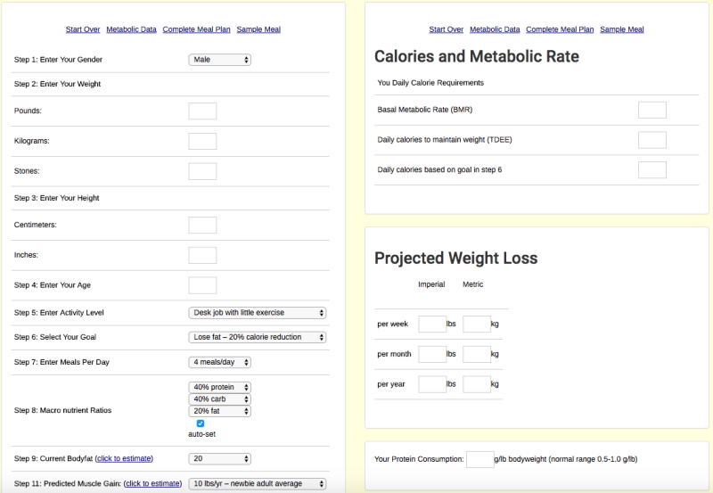 Best weight loss calculators: What are they and can they