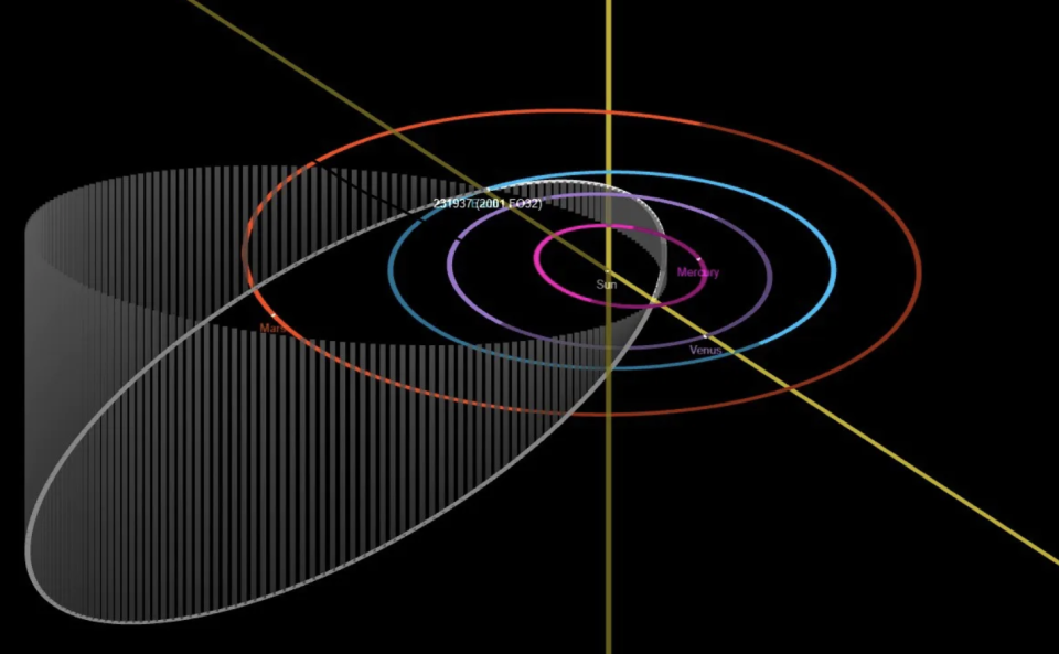 A NASA diagram that shows the orbit around the Sun of asteroid 2001 FO32.