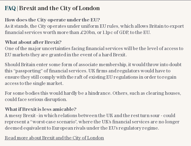 FAQ | Brexit and the City of London