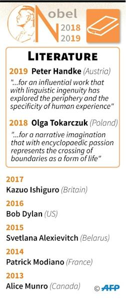 The winners of the Nobel prize for literature since 2013