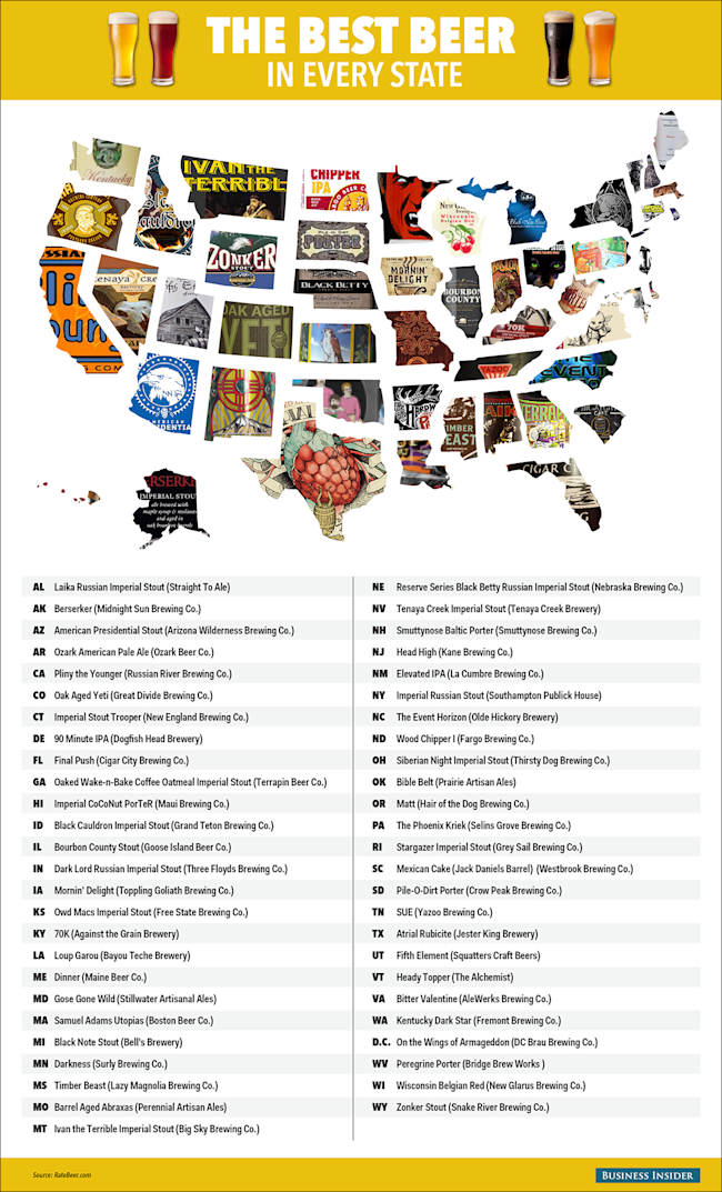 US Beer Map Best Beer In Each Sate