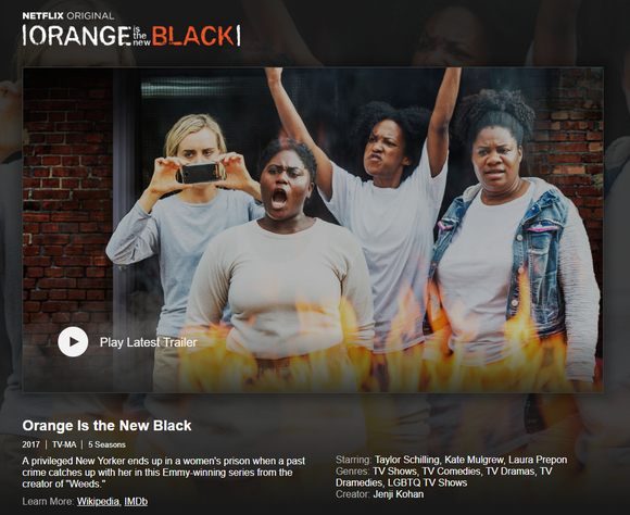 Four woman in various stages of excitement and unrest, with one taking a photo, with animated flames at the bottom of the image -- a scene from Netflix Original series Orange is the New Black.