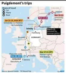 <p>German prosecutors request Puigdemont extradition to Spain</p>