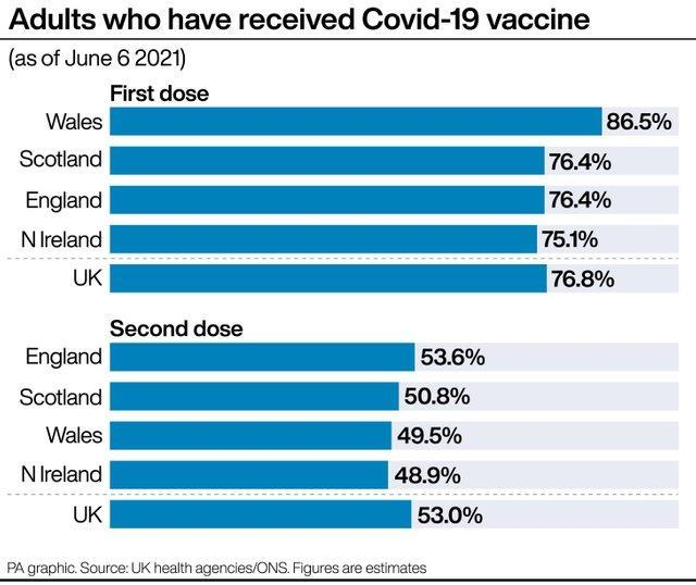 Vaccinations graphic