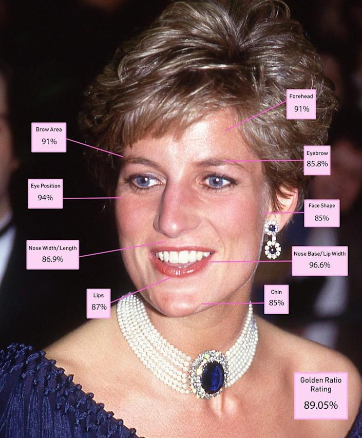 Princess Diana has been crowned the most attractive female royal of all time. (Alamy/Dr Julian De Silva)