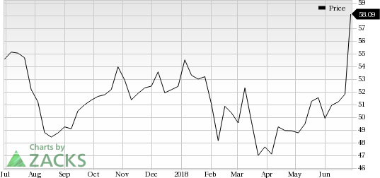 RPM International (RPM) was a big mover last session, as the company saw its shares rise nearly 9% on the day.