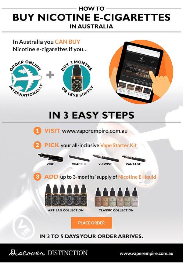 How To Buy Nicotine E-Cigarettes And Vape Juice In Australia