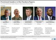 Prominent leaders featured in the Pandora Papers (AFP/John SAEKI)