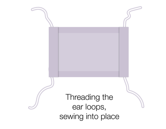 Ear loops can be sewn onto the fabric squares. (Gov.uk)