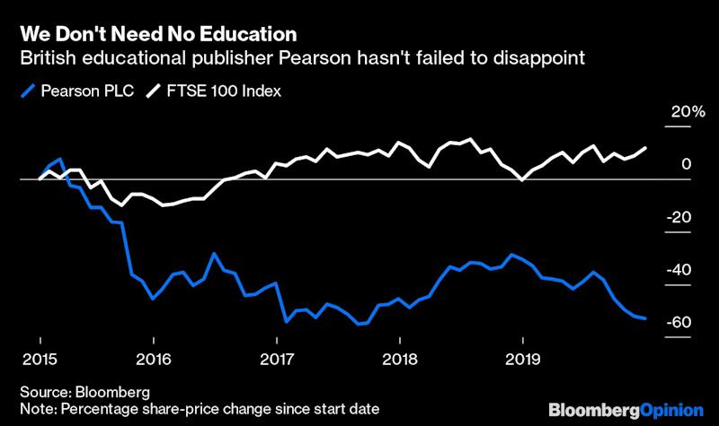 The Case for Taking Pearson Private Is Building