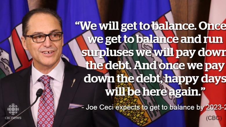 Alberta's debt soars to $45B, but budget has no big cuts, no new taxes