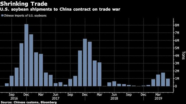 One of World's Biggest Traders Halts U S  Unit's Soy Sales to China