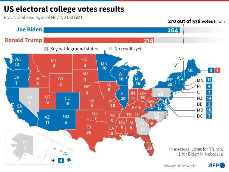 US electoral college projections in the presidential election as of Nov 4, 2020 -- 1930 GMT