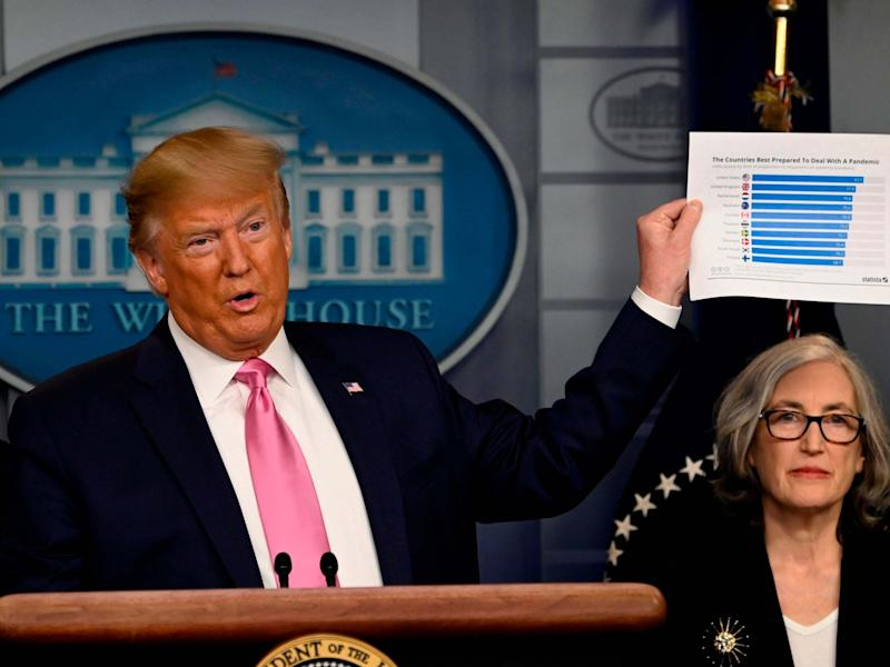 US President Donald Trump in February: AFP via Getty Images