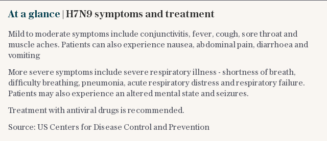 At a glance | H7N9 symptoms and treatment