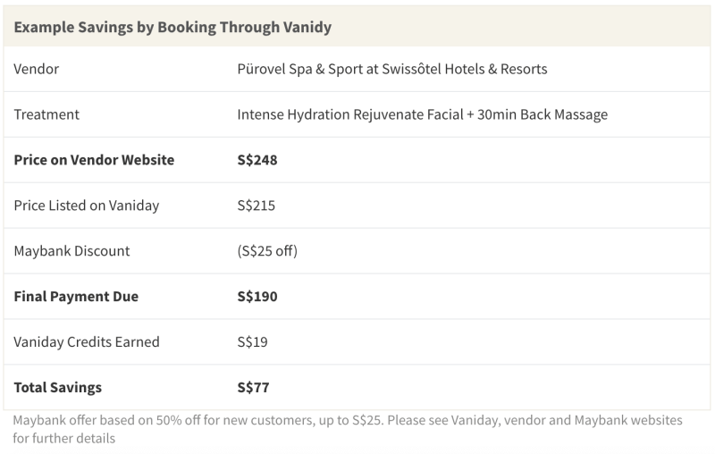 Booking spa treatments through an online marketplace like Vaniday can offer access to extra discounts and savings