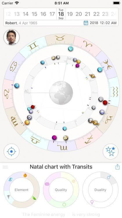 "<p><strong>Perfect for: </strong>Insights about relationships</p><p><strong>Cost: </strong>Free with add-on packs, or a $4.49/month subscription</p><p>Like many of the apps on this list, Astro Future has a plethora of information about one's natal chart. But where the aesthetically pleasing app shines, especially, is allowing users to create in-depth compatibility charts (or, in astrology-speak, ""synastry"" charts). Find out your shared charts' elements, and your astrological potential for a harmonious and passionate relationship. For fun, Astro Future also comes with celebrities' profiles built in. </p><p><a class=""link rapid-noclick-resp"" href=""https://apps.apple.com/us/app/astro-future-daily-horoscope/id1119123378"" rel=""nofollow noopener"" target=""_blank"" data-ylk=""slk:Download Now"">Download Now</a></p>"