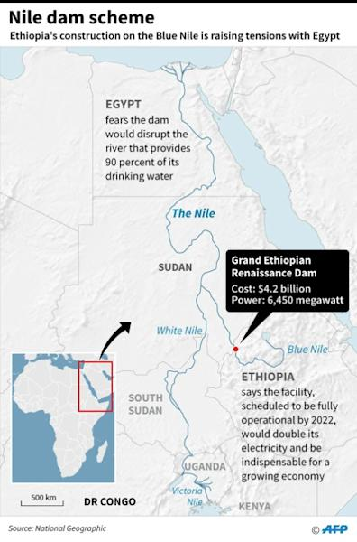 Map of eastern Africa, showing the Nile River and the location of the Grand Ethiopian Renaissance Dam. (AFP Photo/Janis LATVELS)