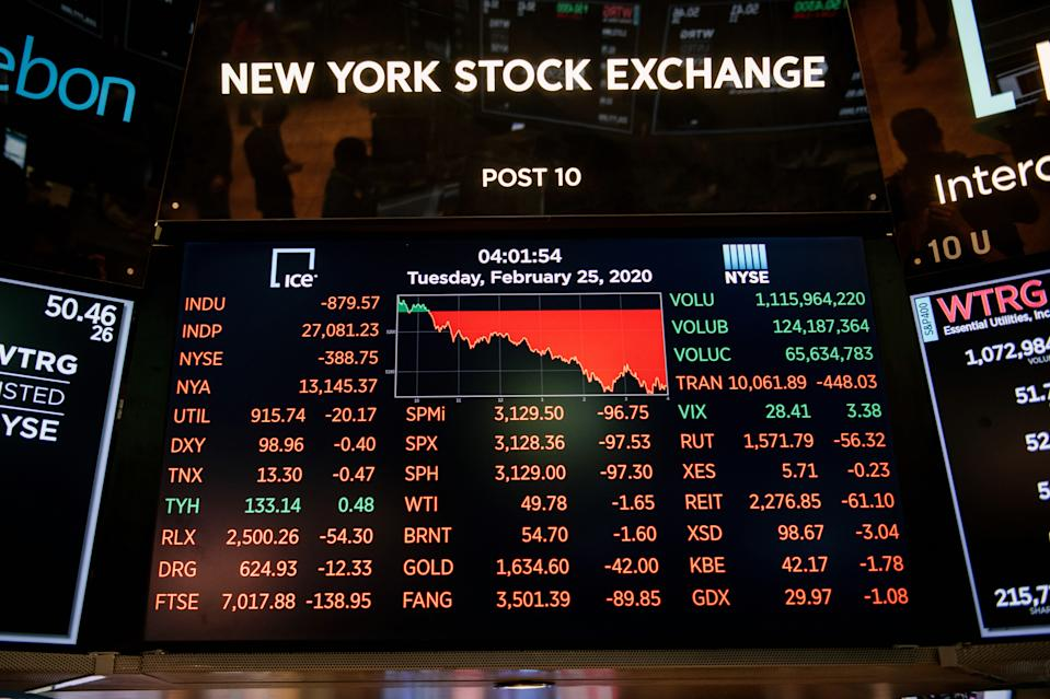NEW YORK, NY - FEBRUARY 25: A sea of red hit the New York Stock Exchange as stock prices plunged for the second straight day on Tuesday, February 25, 2020 in New York City. Fueled by deepening concerns of the Coronavirus becoming a global pandemic, the S&P 500 fell roughly three percent, while the Dow Jones Industrial Average lost almost 900 points. (Photo by Scott Heins/Getty Images)