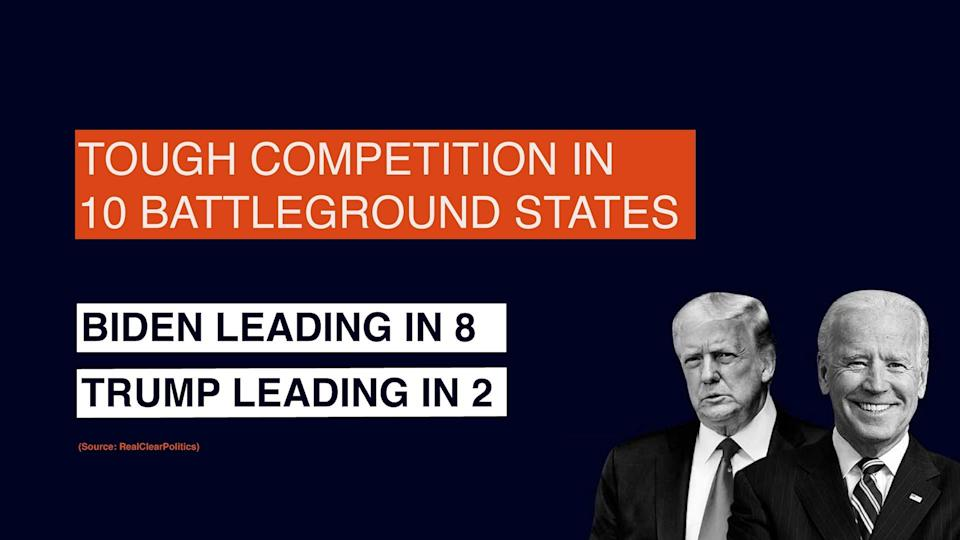 Battleground States Competition by Real Clear Politics.