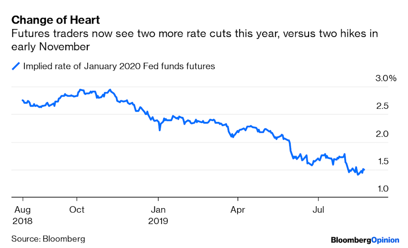 As Jackson Hole Starts, Emerging Markets Lose Faith in the Fed