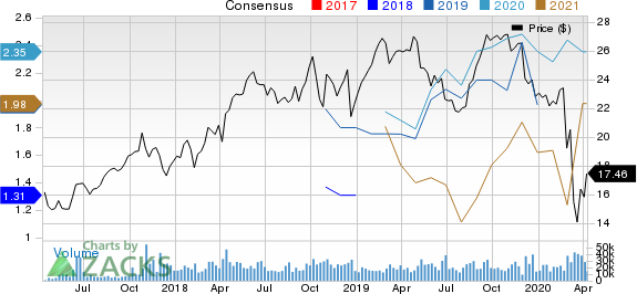 Vistra Energy Corp. Price and Consensus