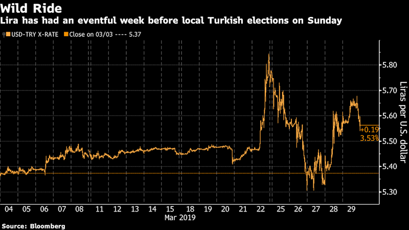 Turkey's AKP lead in Istanbul narrows to 0.2 percent points