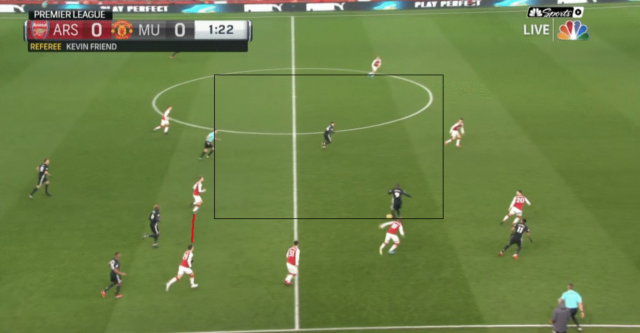 The red line connects Arsenal's central midfield pair. (Original screenshot: NBC Sports Live Extra; Illustration: Henry Bushnell/Yahoo Sports)