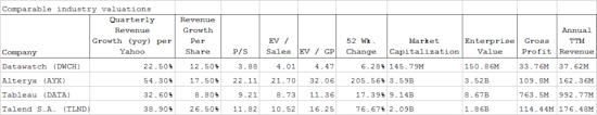 Comparable%2BValuations.png