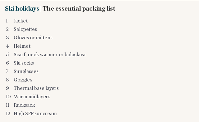 Ski holidays | The essential packing list
