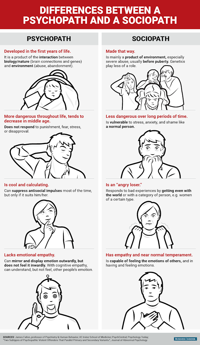 how to avoid a psychopath
